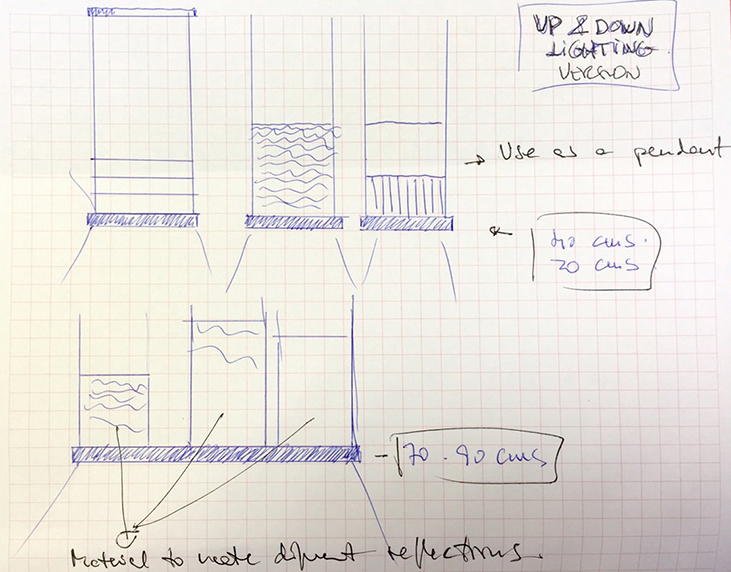 Sketch making of Curtain by Arik Levy for Vibia